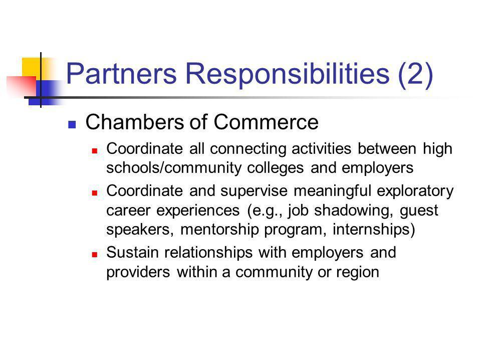 Partners Responsibilities (2)
