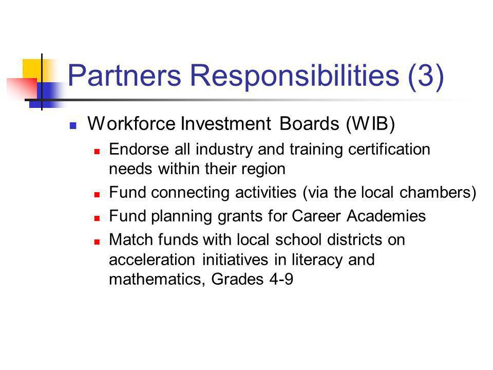 Partners Responsibilities (3)