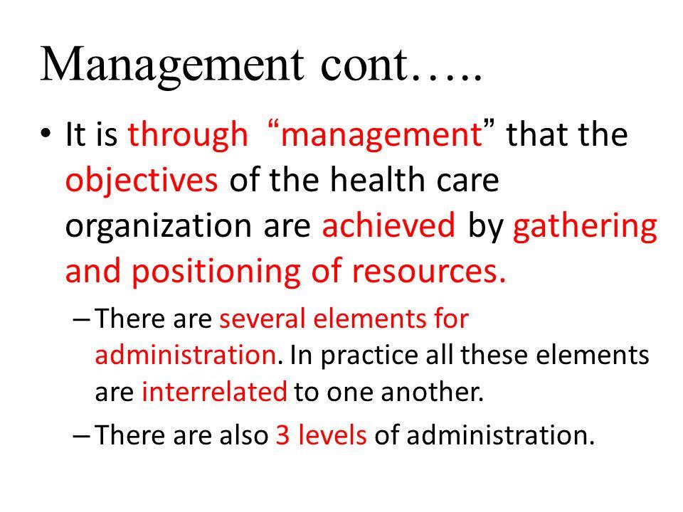 Management cont…..