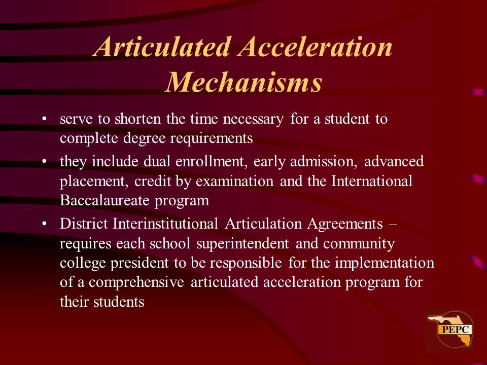 Articulated Acceleration Mechanisms