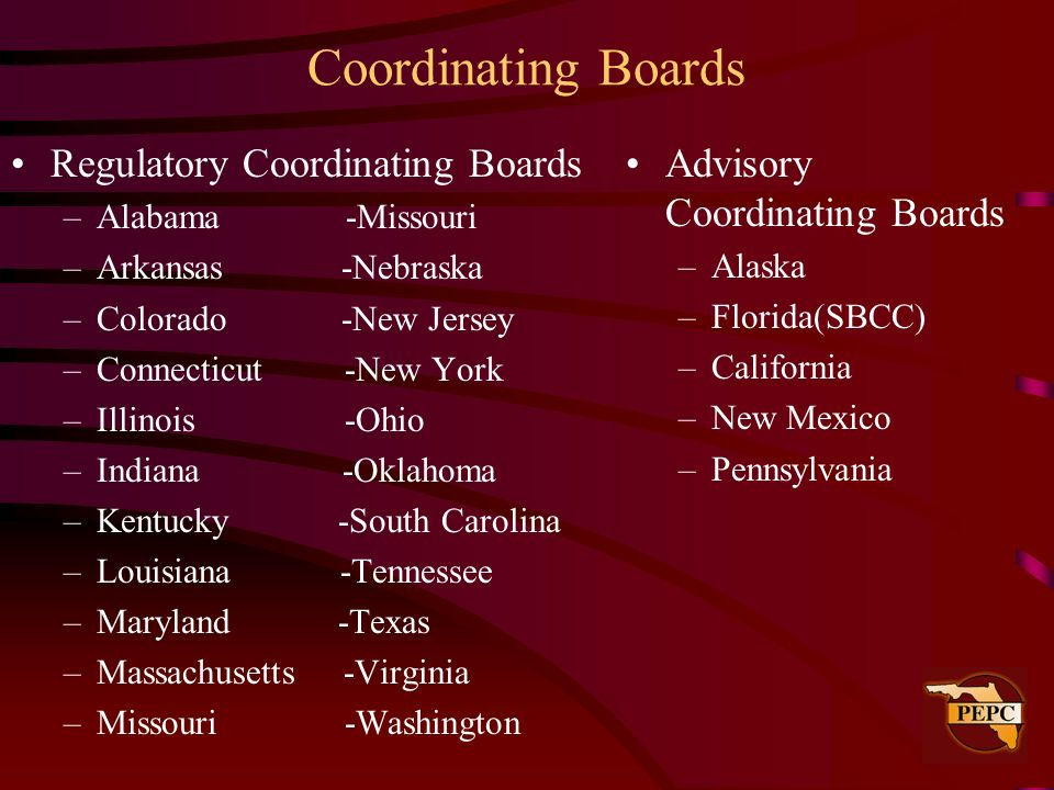 Coordinating Boards Regulatory Coordinating Boards