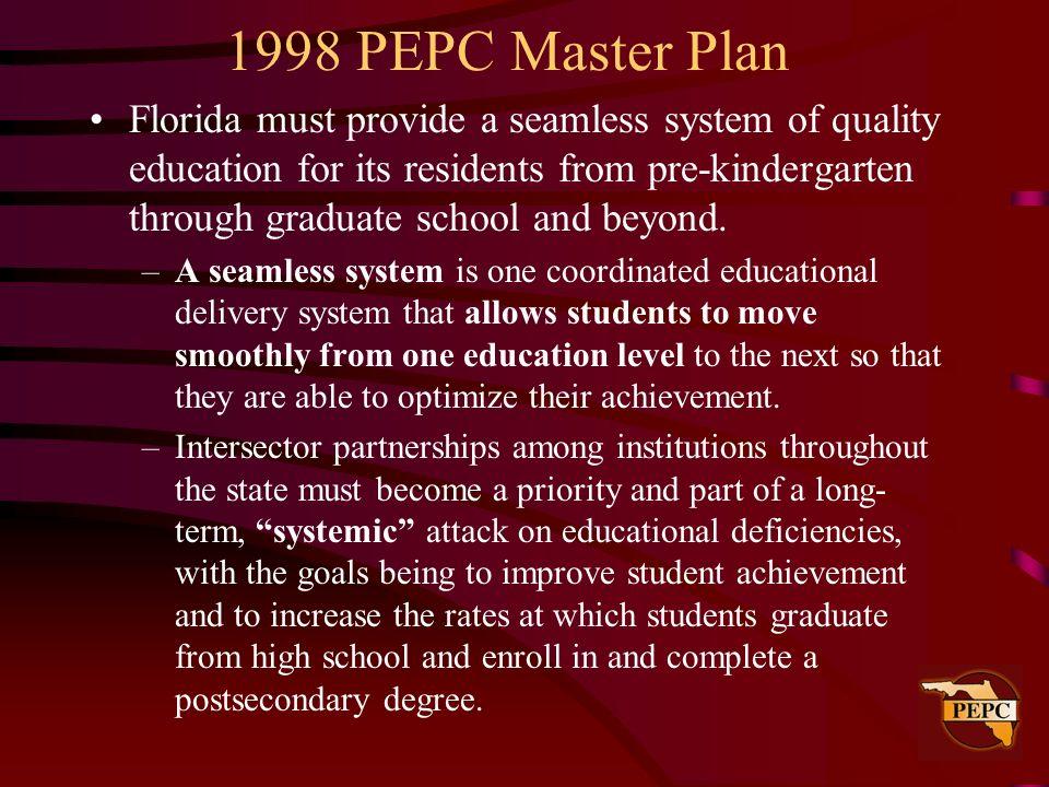 1998 PEPC Master Plan