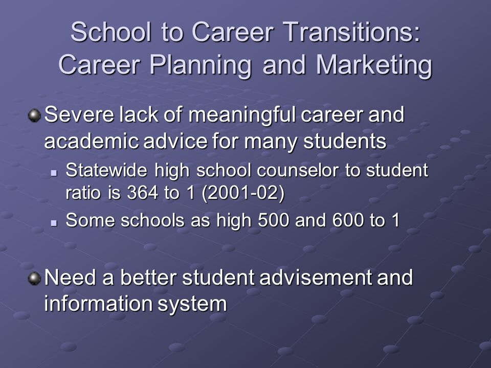 School to Career Transitions: Career Planning and Marketing