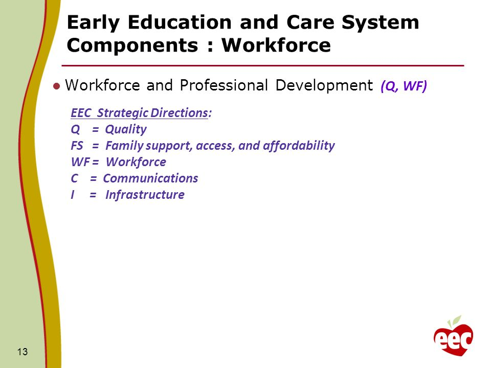 Early Education and Care System Components : Workforce