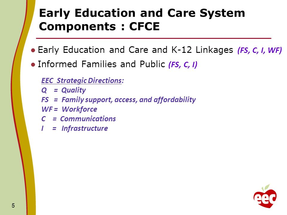 Early Education and Care System Components : CFCE