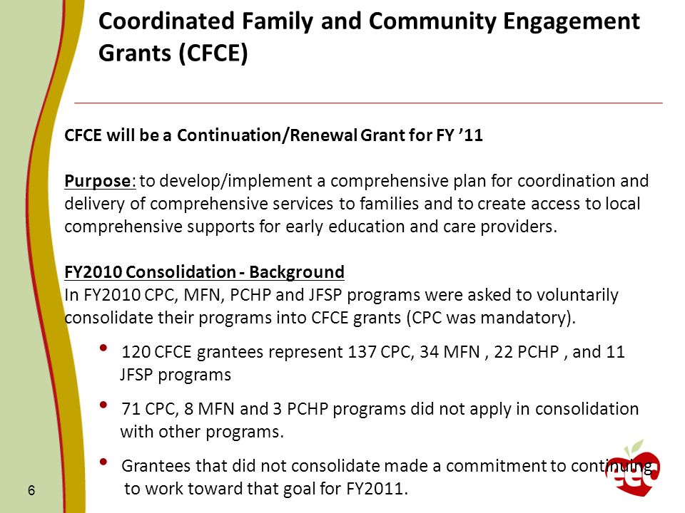 Coordinated Family and Community Engagement Grants (CFCE)