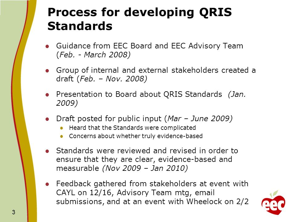 Process for developing QRIS Standards