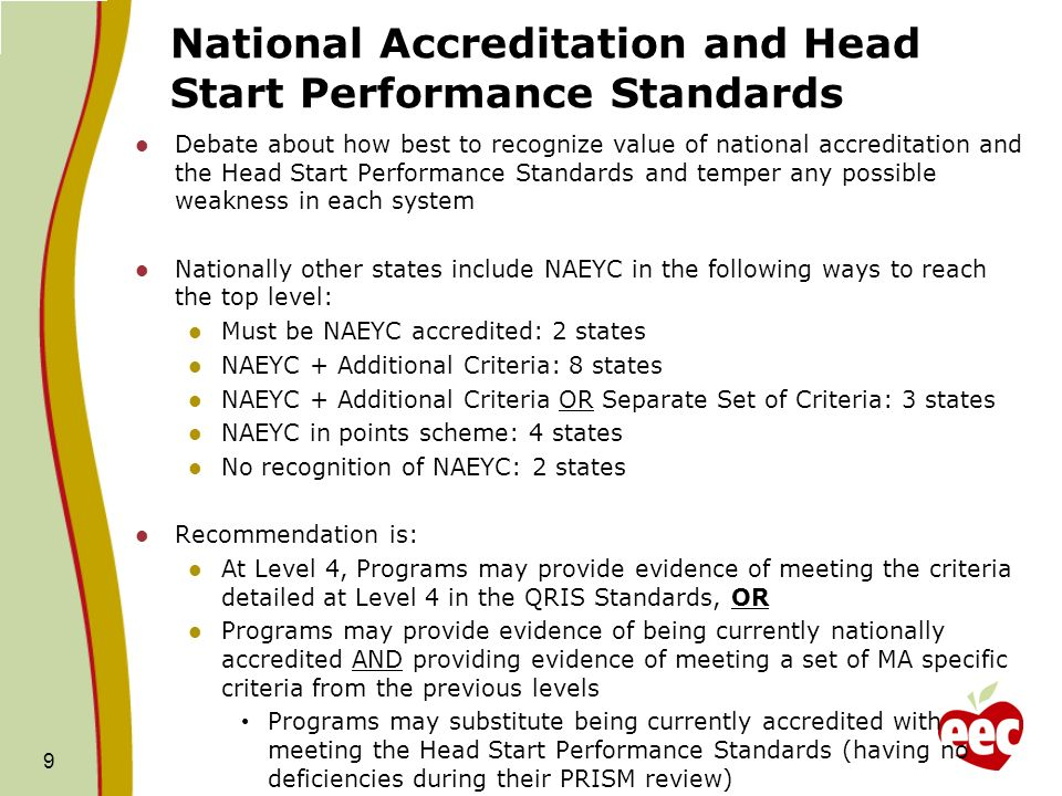 National Accreditation and Head Start Performance Standards
