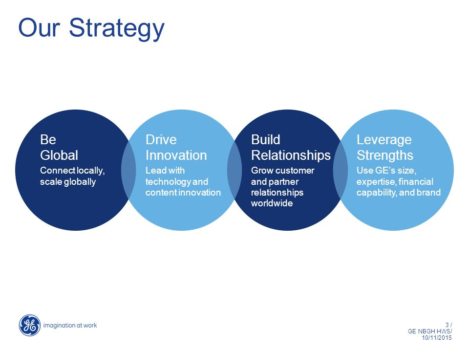 to build strategic customer relationships for ge energy and ge healthcare To build strategic customer relationships for ge energy and ge healthcare ge energy and ge healthcare case study 1 what are the business benefits of using information technology to build strategic customer relationships for ge energy and ge healthcare.