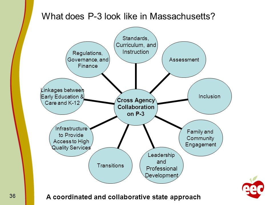 What does P-3 look like in Massachusetts