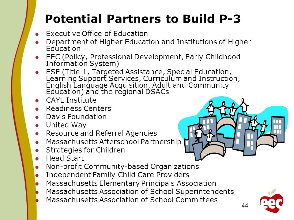Potential Partners to Build P-3