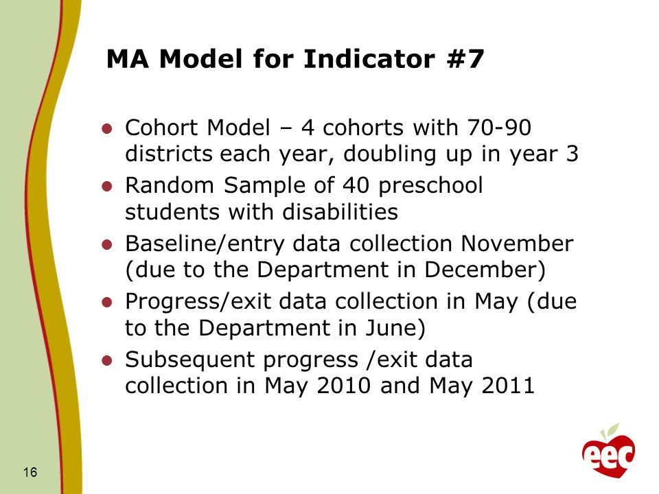 MA Model for Indicator #7