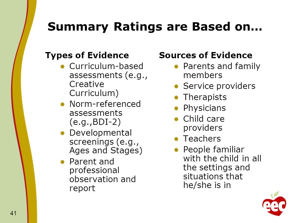 Summary Ratings are Based on…