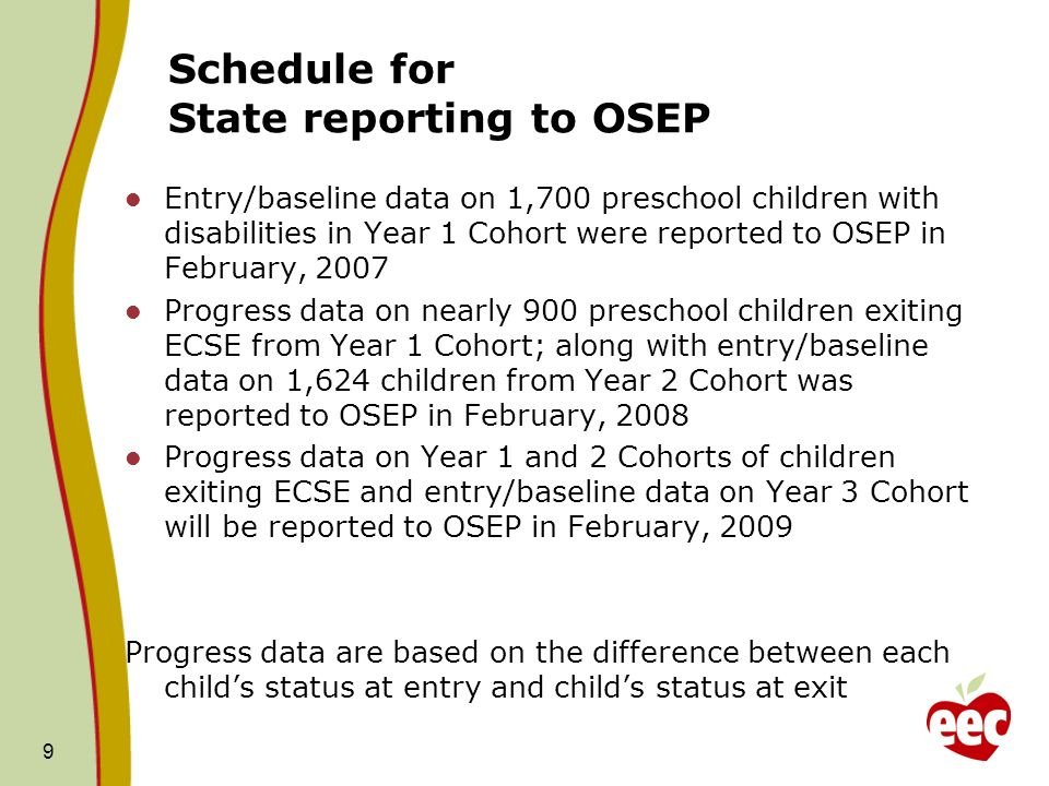 Schedule for State reporting to OSEP