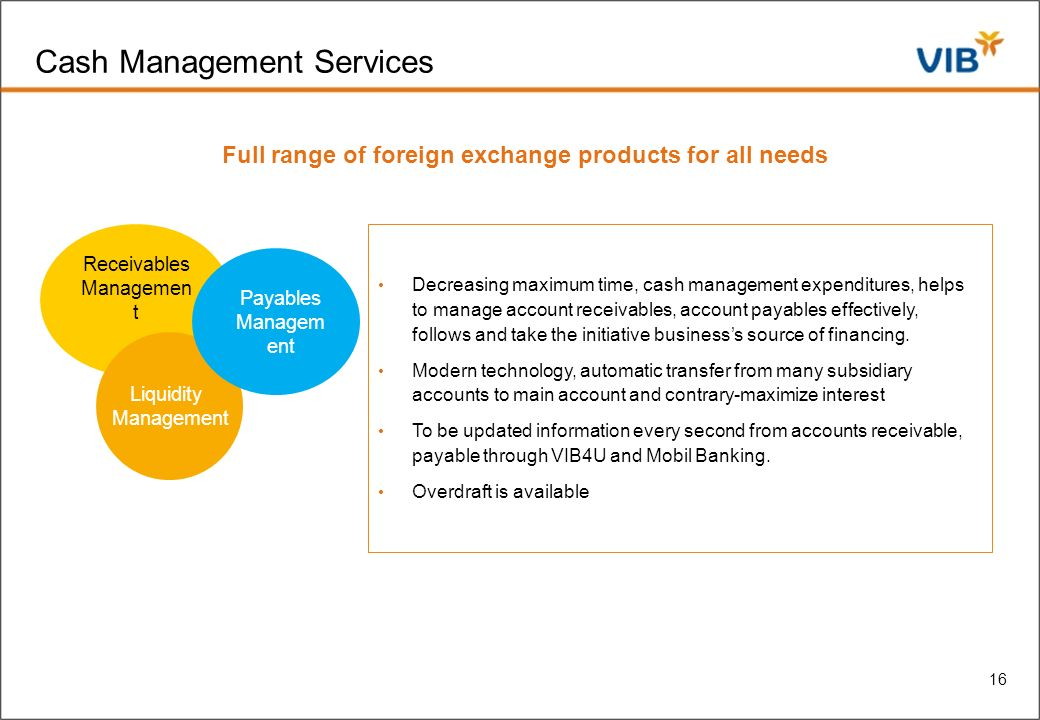 Foreign exchange products