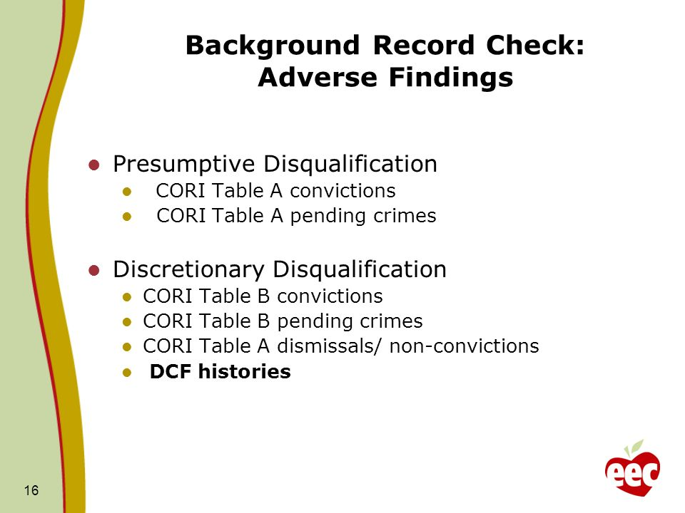 Background Record Check: Adverse Findings