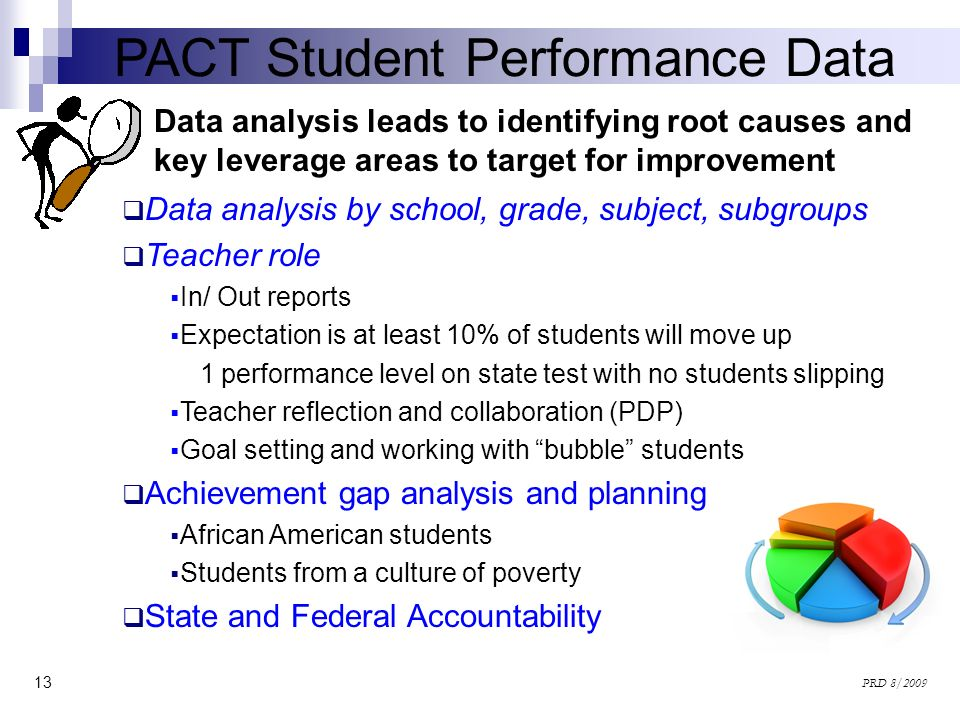 PACT Student Performance Data