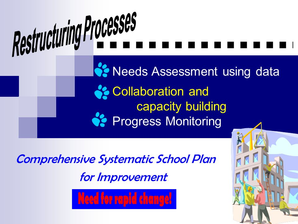 Comprehensive Systematic School Plan for Improvement