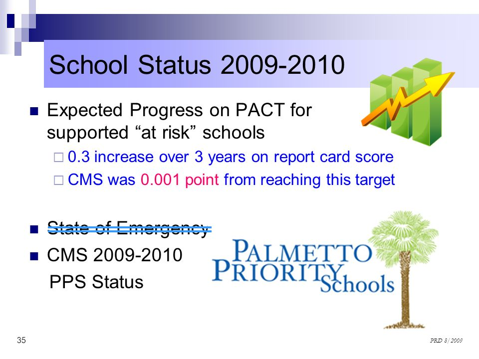 School Status 2009-2010 Expected Progress on PACT for ERT-supported at risk schools. 0.3 increase over 3 years on report card score.
