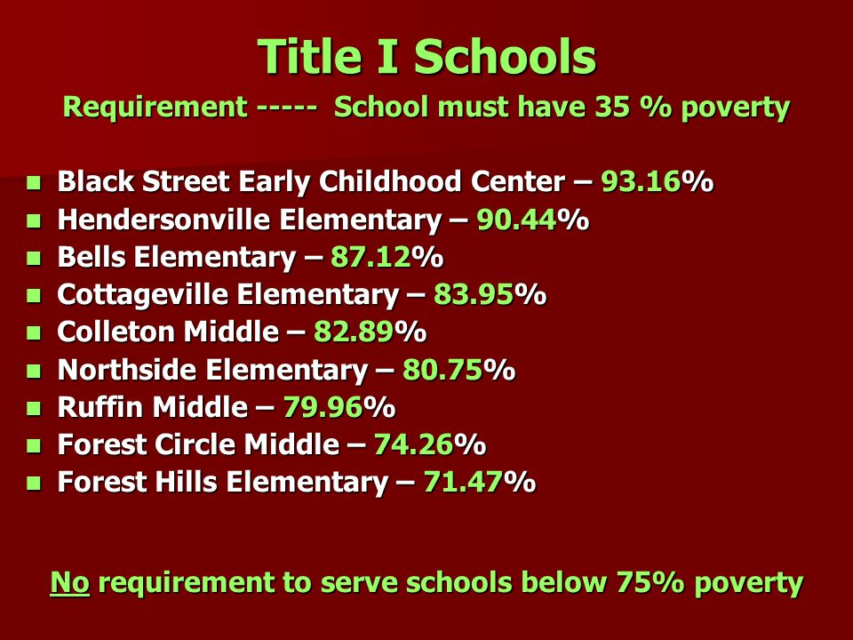 Title I Schools Requirement ----- School must have 35 % poverty