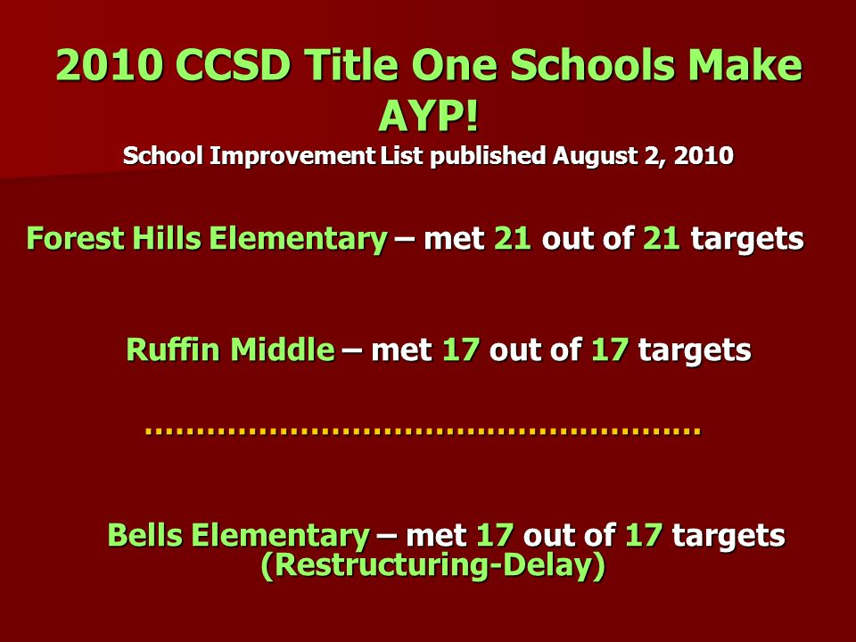 2010 CCSD Title One Schools Make AYP