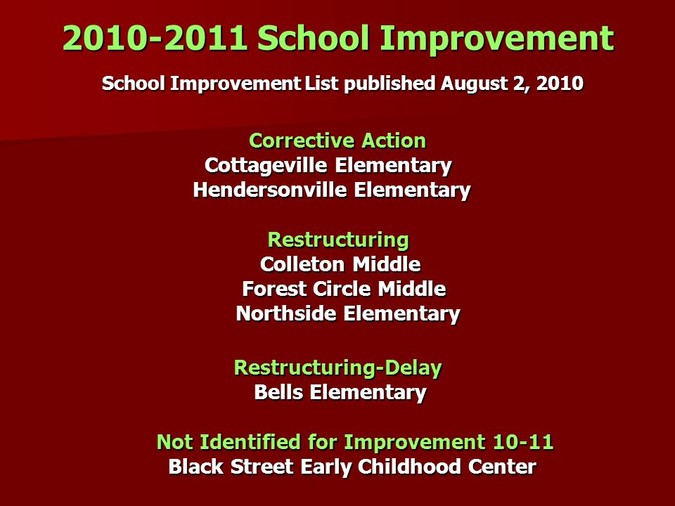 2010-2011 School Improvement School Improvement List published August 2, 2010