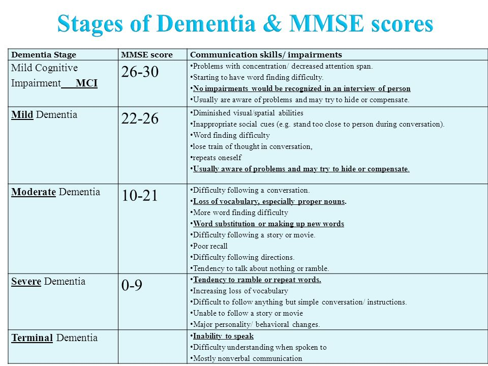 the mini mental state examination mmse pdf