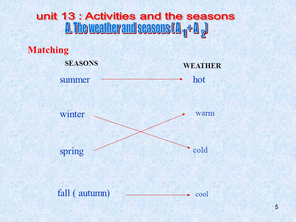 unit 13 : Activities and the seasons