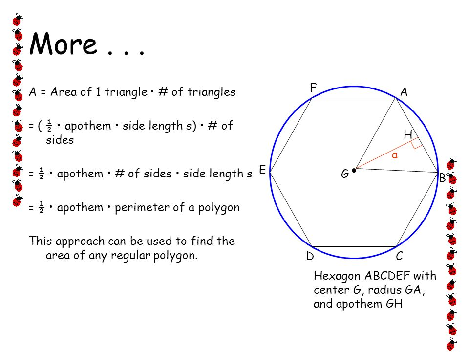 how to find the area of any polygon
