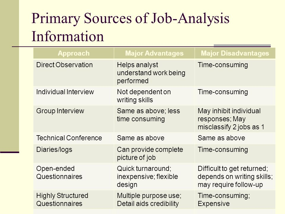 analyzing information from multiple sources job