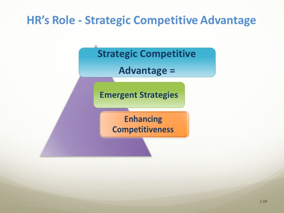 competitive advantage through hr practices • global applicability of hr practices • global hr  whittle away many of the sources of competitive advantage that  through the interactions of hr.