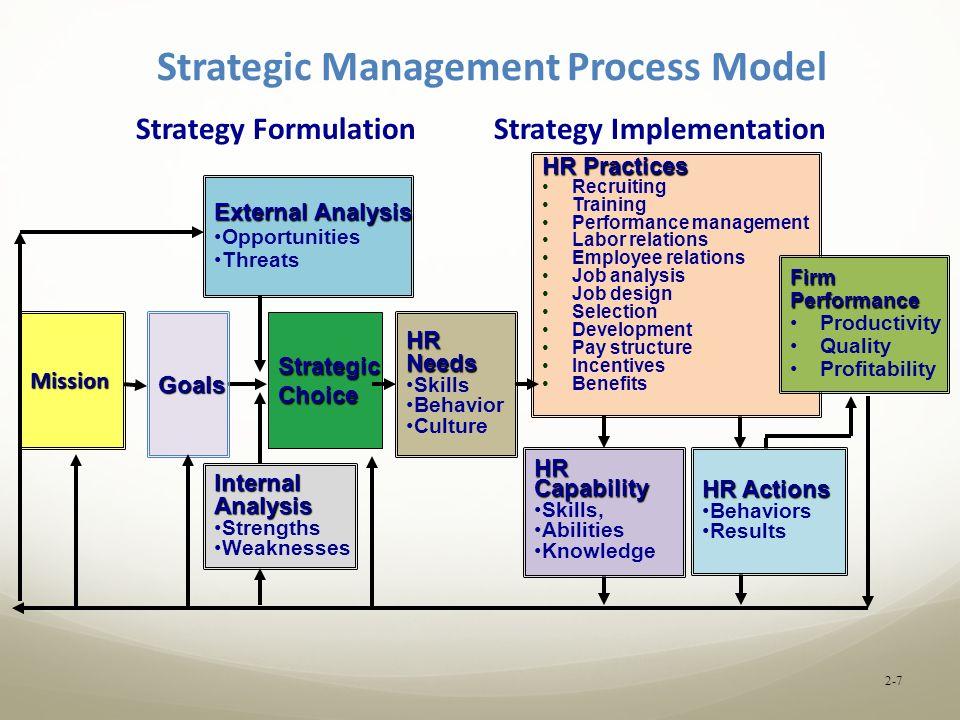 strategic management process case study analysis