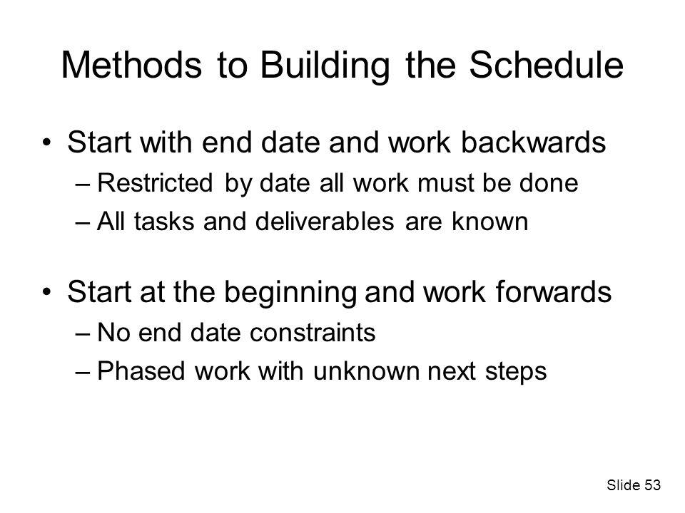 Methods to Building the Schedule