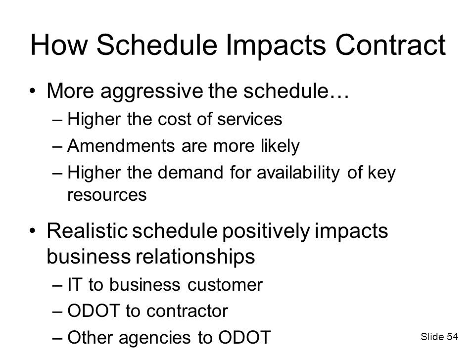 How Schedule Impacts Contract