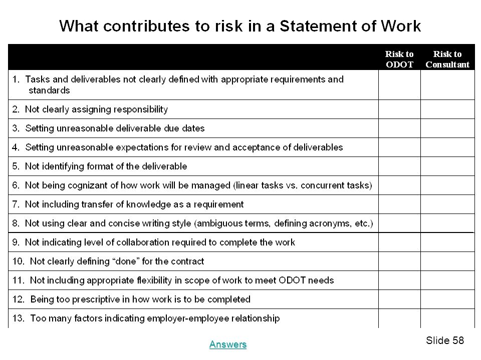 Do this as a group Go through each item and discuss whether or not risk to ODOT and/or consultant.