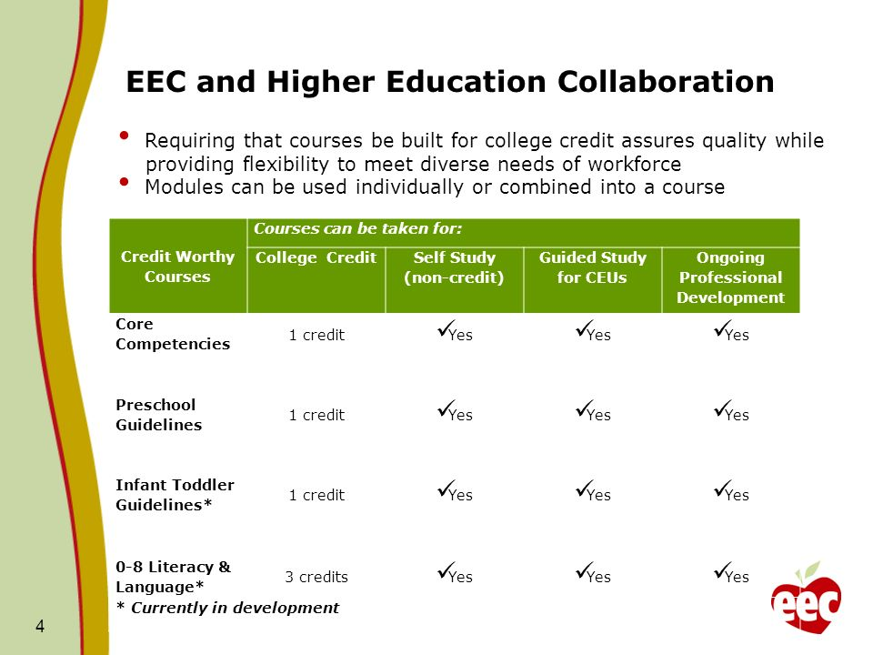 EEC and Higher Education Collaboration