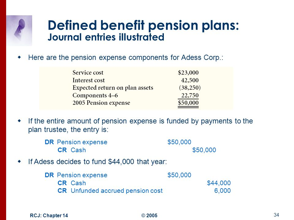 defined benefit pension A defined benefit pension scheme is one where the amount you're paid is based on how many years you've worked and the salary you've earned.
