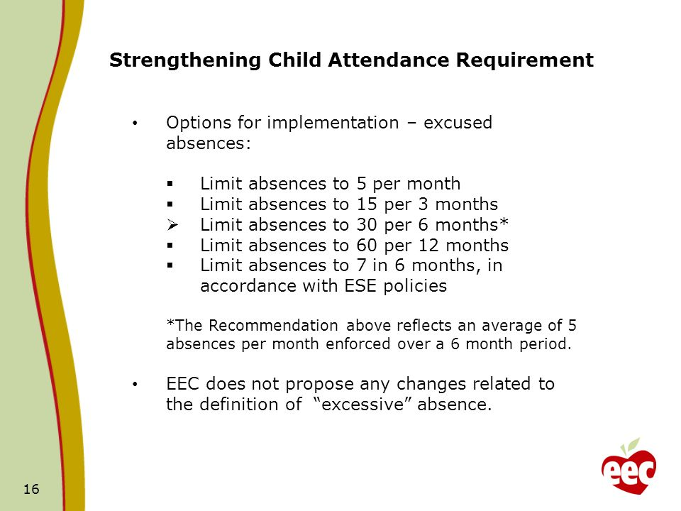 Strengthening Child Attendance Requirement