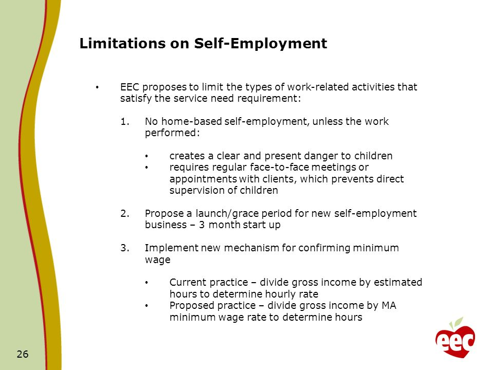 Limitations on Self-Employment