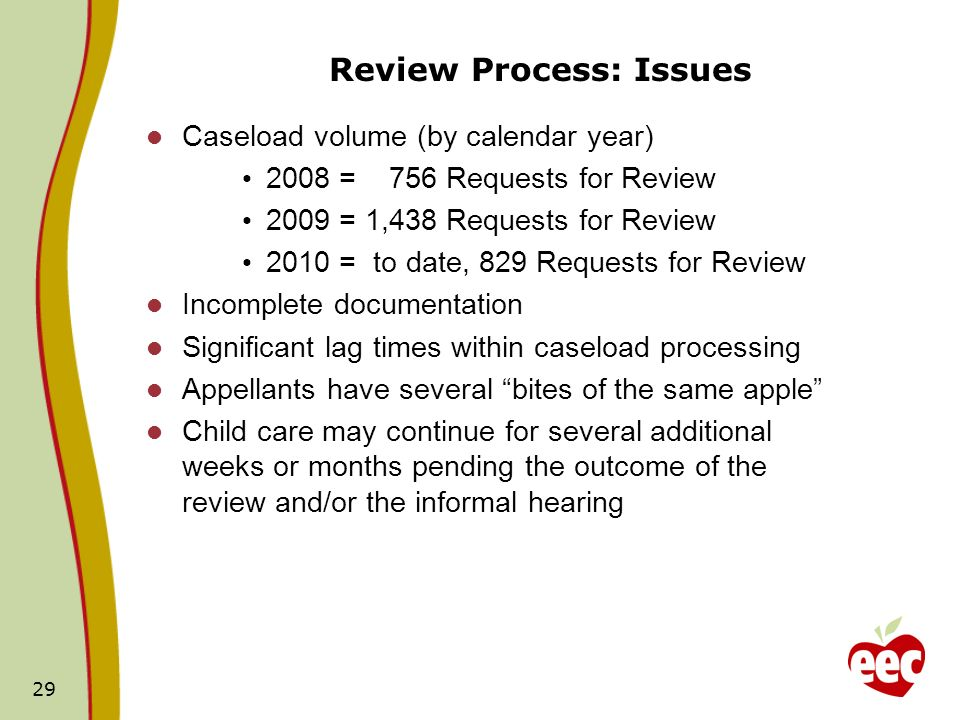 Review Process: Issues