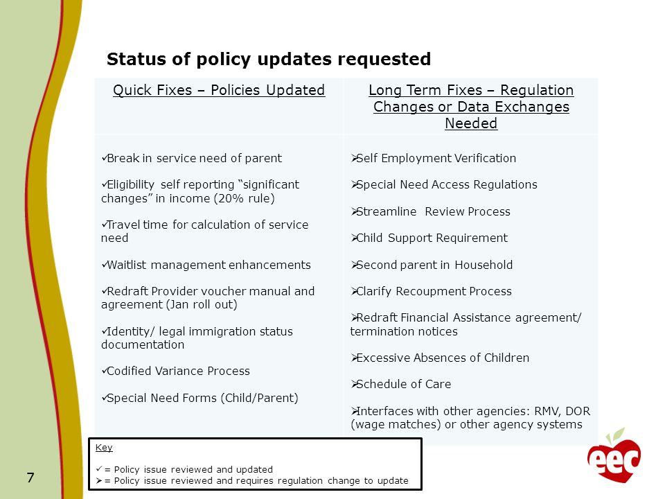 Status of policy updates requested