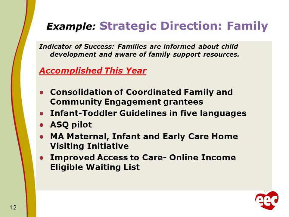 Example: Strategic Direction: Family