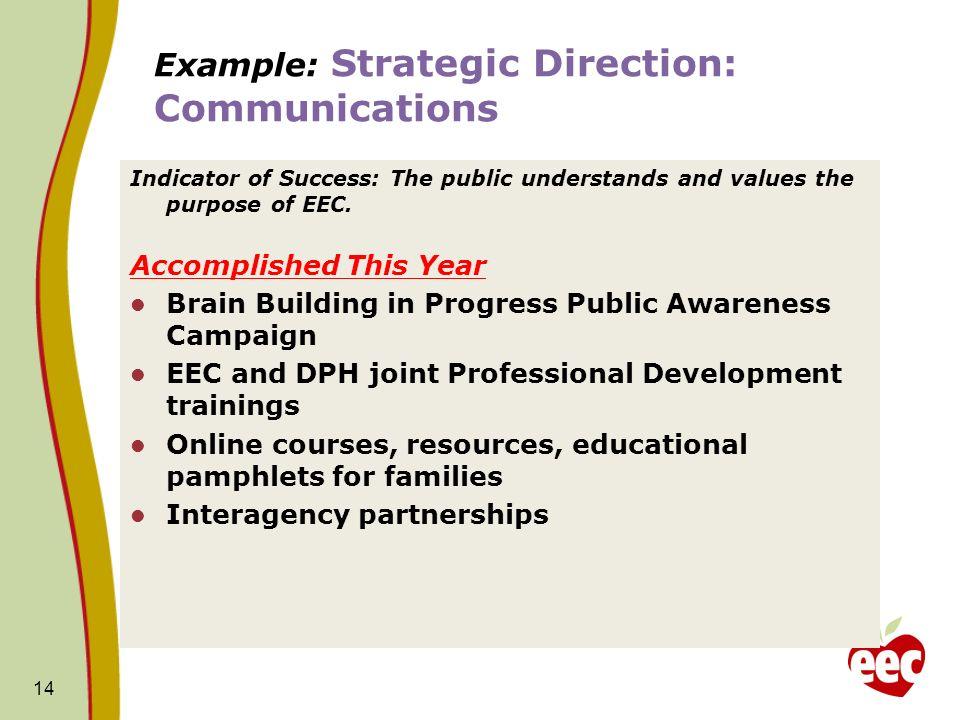 Example: Strategic Direction: Communications