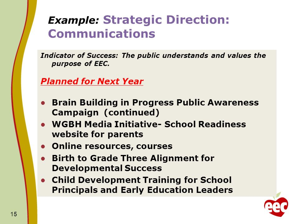 Example: Strategic Direction: Communications