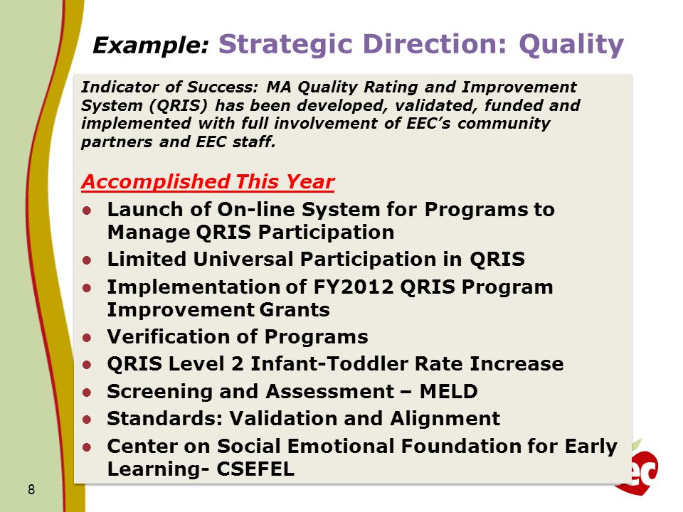 Example: Strategic Direction: Quality
