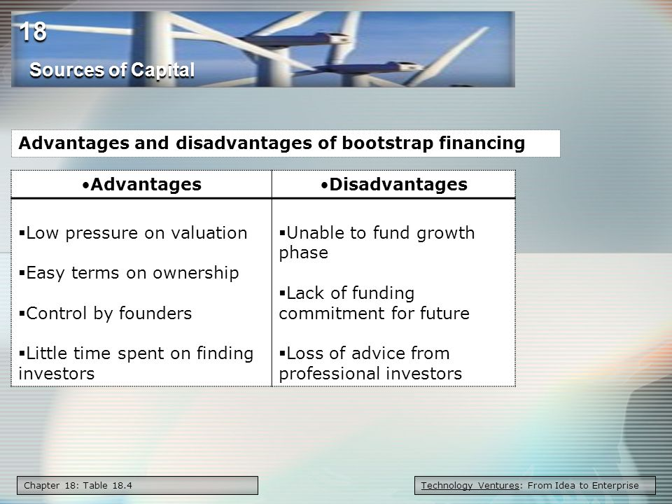 advantages and disadvantages of equity financing A company can finance its operation by using equity advantages and disadvantages equity financing is also more likely.