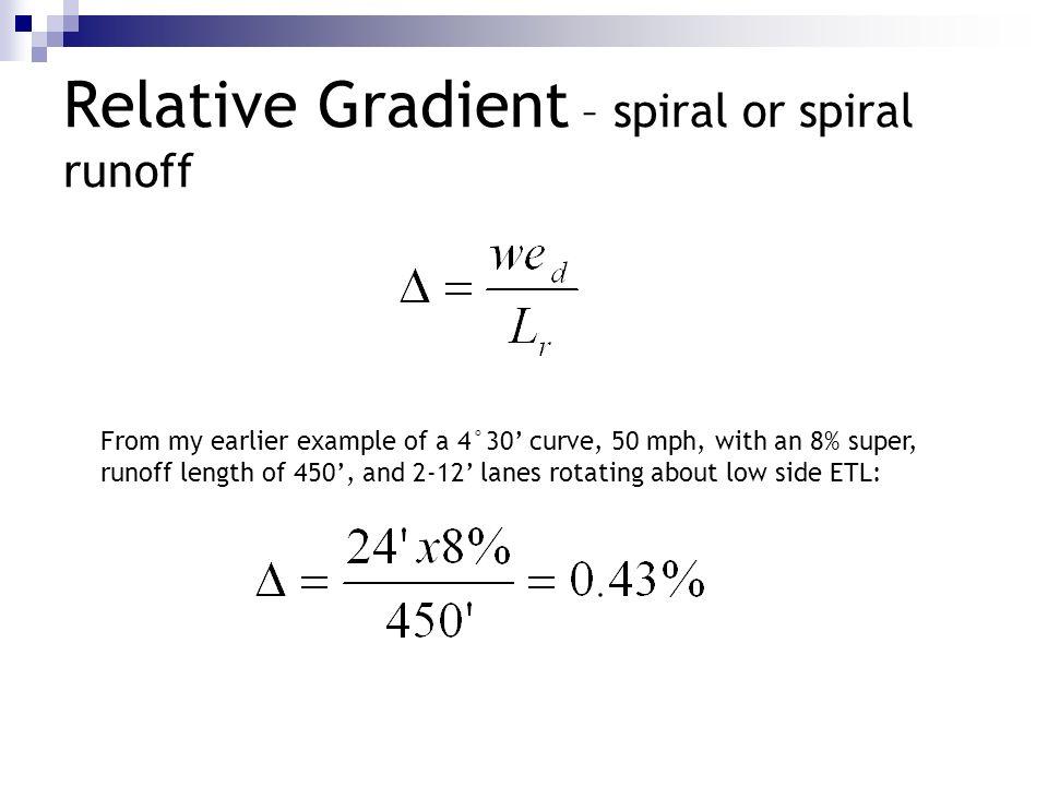 Relative Gradient – spiral or spiral runoff