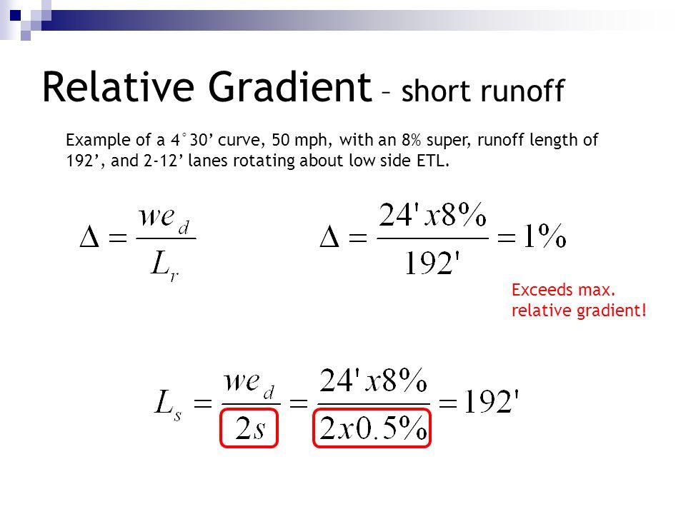 Relative Gradient – short runoff