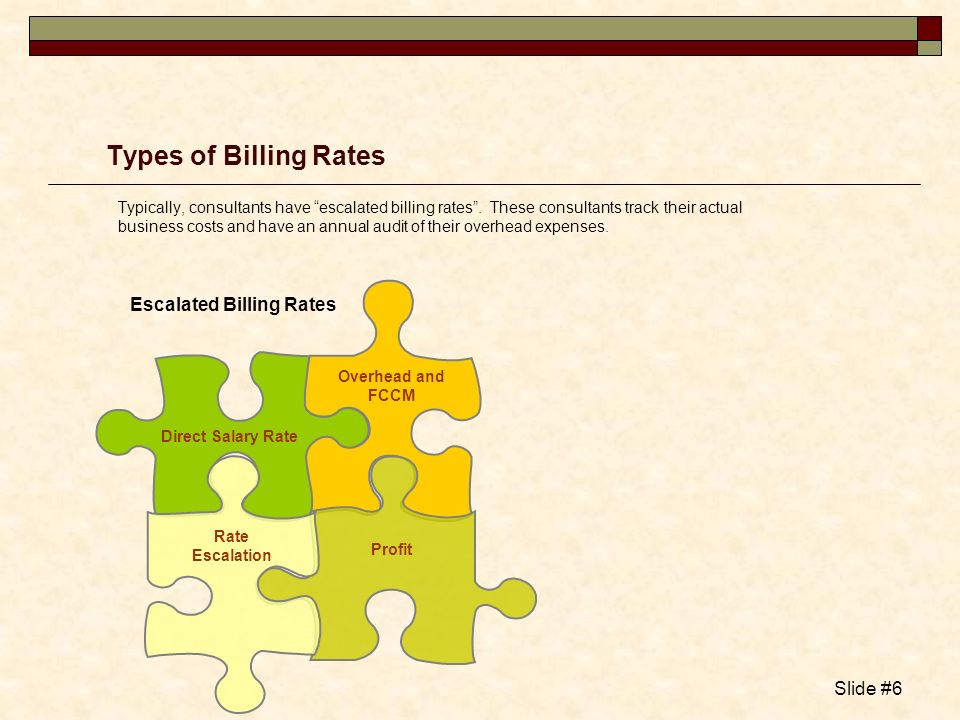 Types of Billing Rates Escalated Billing Rates