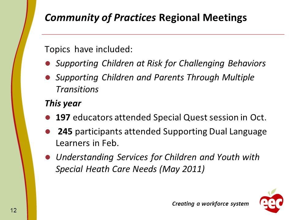 Community of Practices Regional Meetings